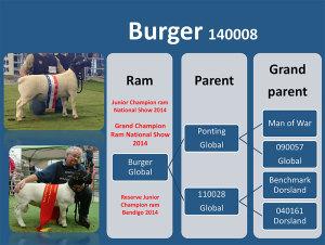 Burger-140008